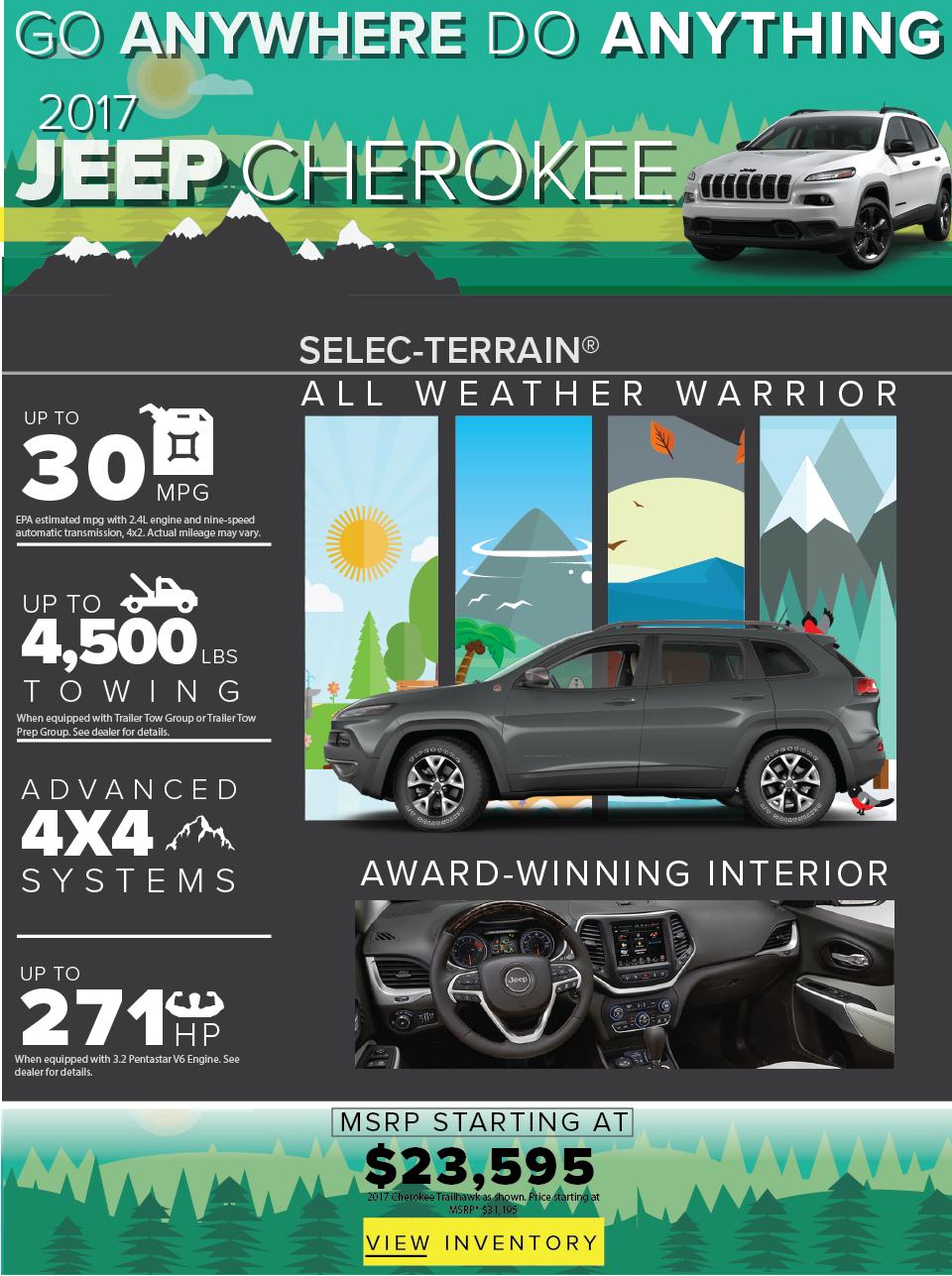 Abernethy Chrysler Jeep Dodge Ram Dealership In Lincolnton