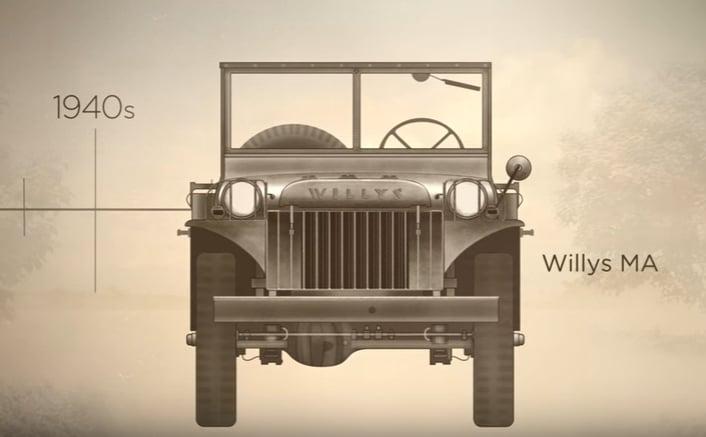Evolution of Jeep