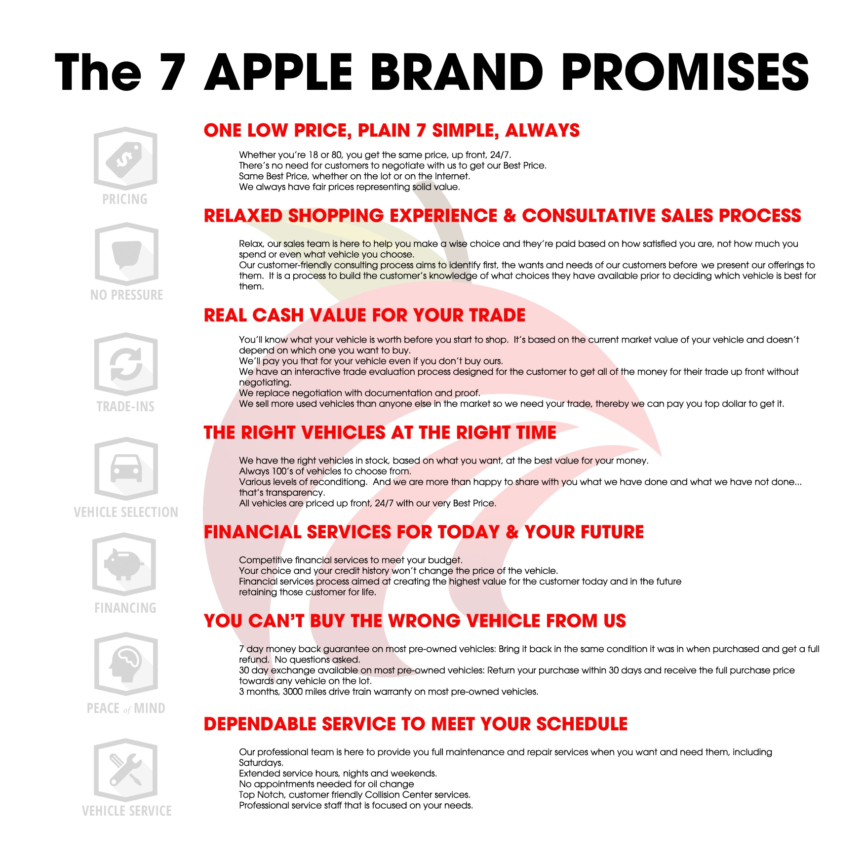 Apple brand promises