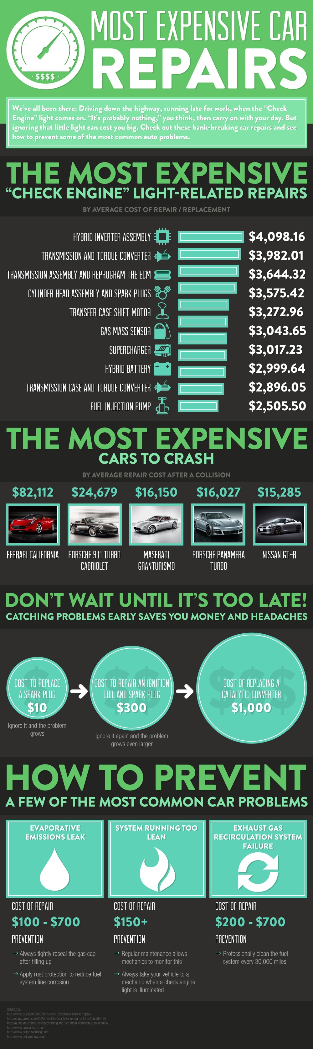 Infographic The Most Expensive Car Repairs Benzinsider