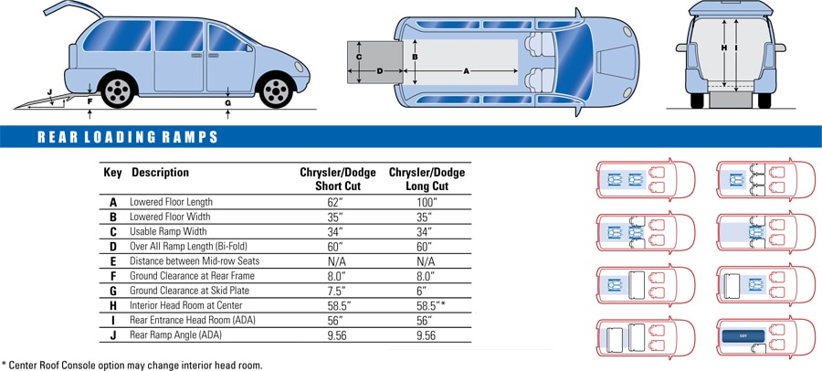 Chrysler Town And Country Dimensions