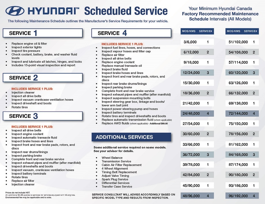 Hyundai Maintenance Schedule Factory Recommended Autos Post