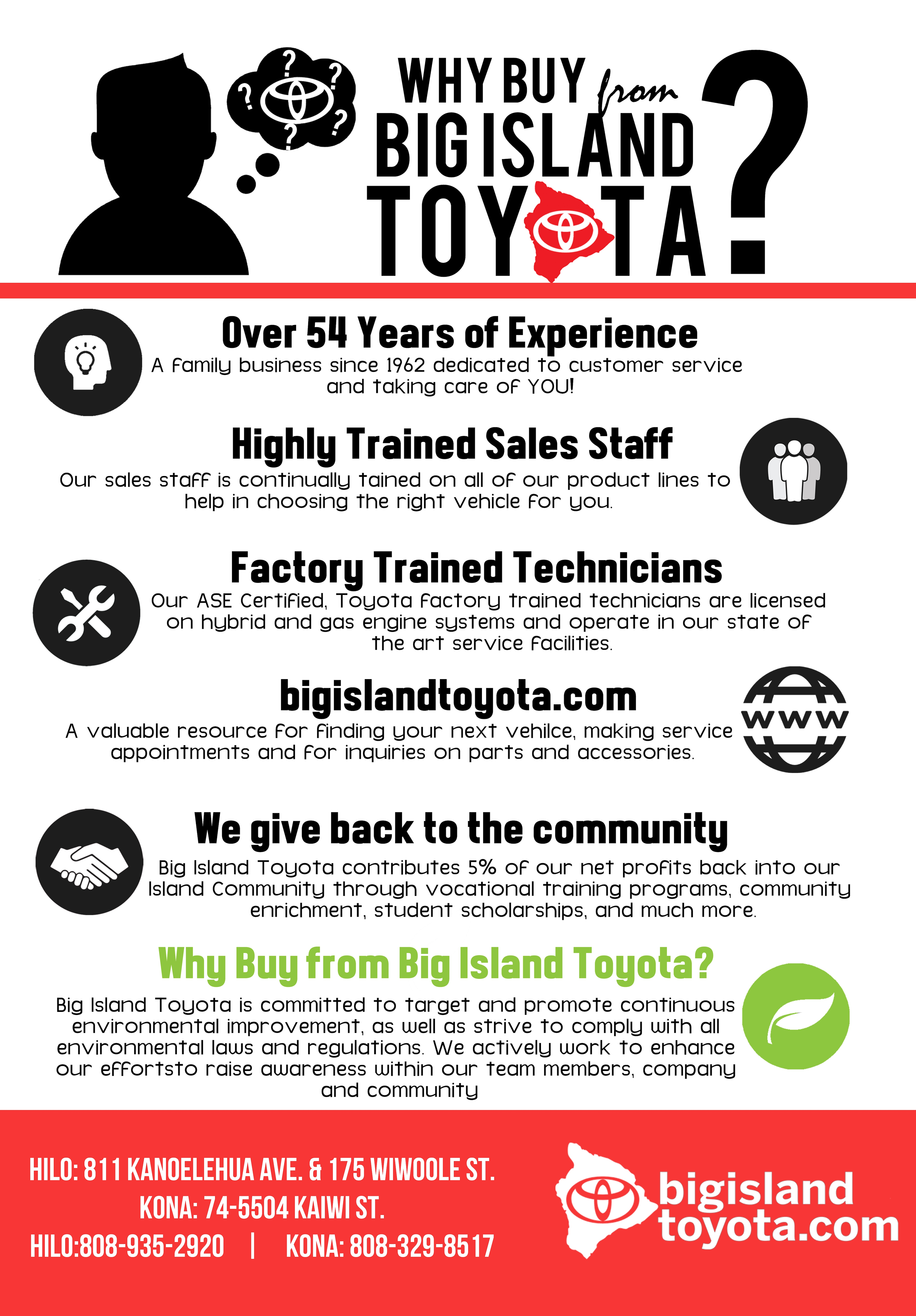Why buy from big island toyota