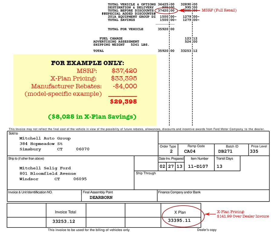 Mitchell Selig Ford X-Plan Example