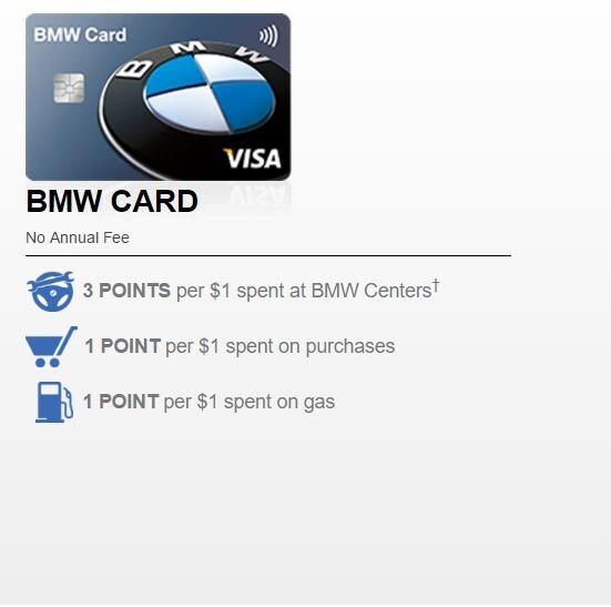 BMW Credit Card no annual fee