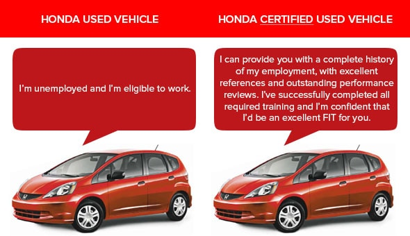 Used Honda VS Used Honda Certified