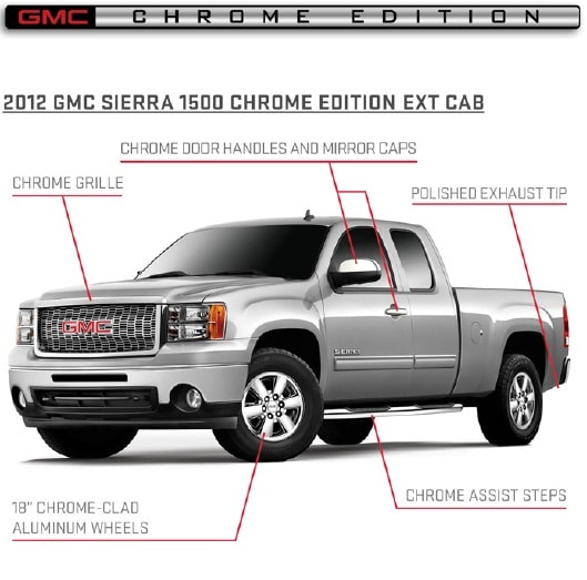 how to add antifreeze to an 02 gmc 1500
