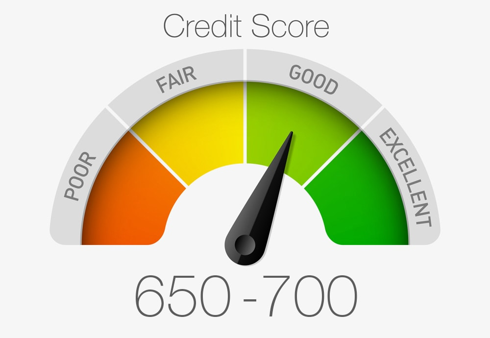 free credit score estimator in Kent, Washington at Bowen Scarff Lincoln