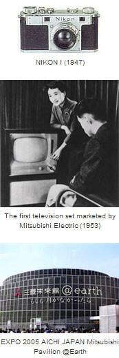 Mitsubishi Motors History