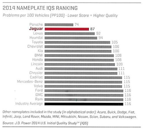 2014 Nameplate Ranking