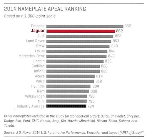 2014 APEAL  Ranking