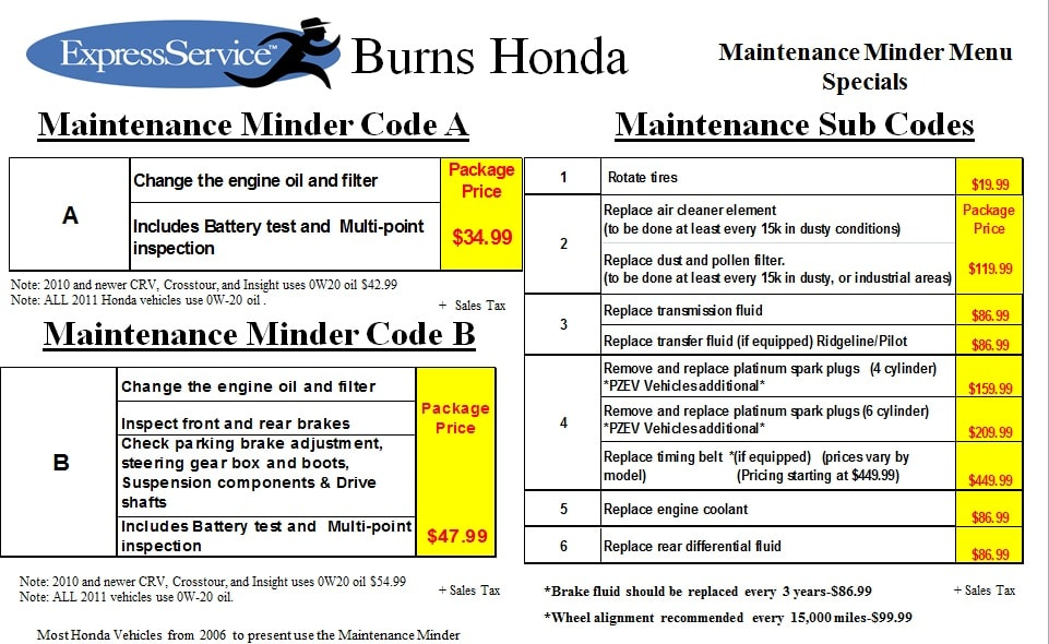 Bitemivy burns honda hours operation for Honda dealership hours