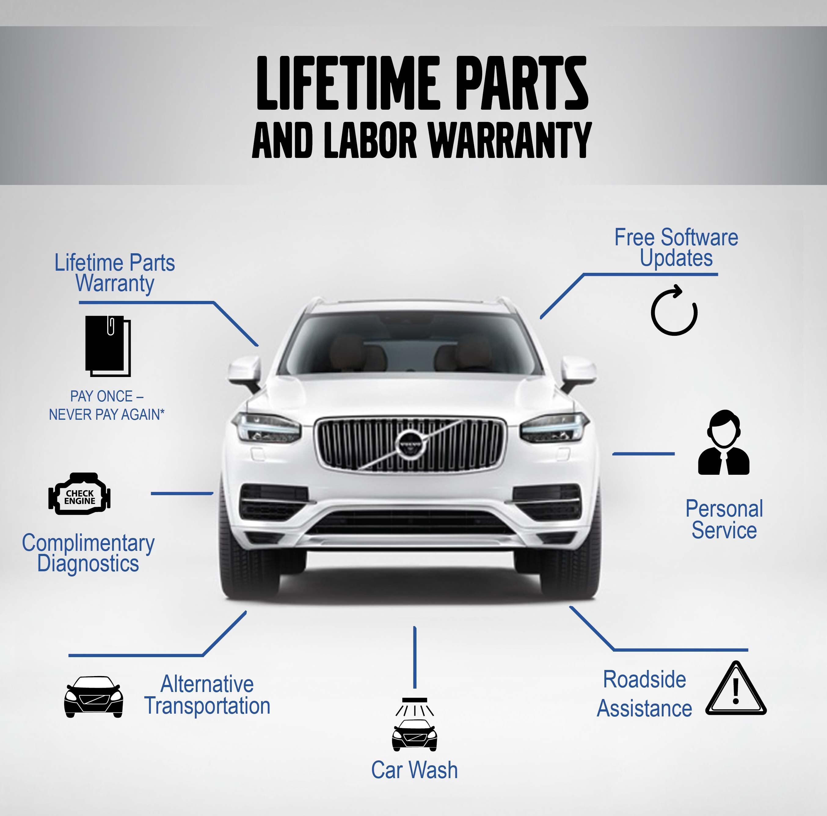 Volvo Repair Orlando: Albany Volvo Parts Specials, Discounts & Coupons At