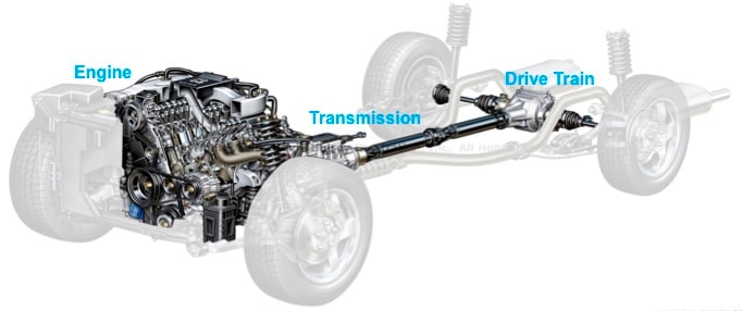 what is ford powertrain warranty. Cars Review. Best American Auto & Cars Review