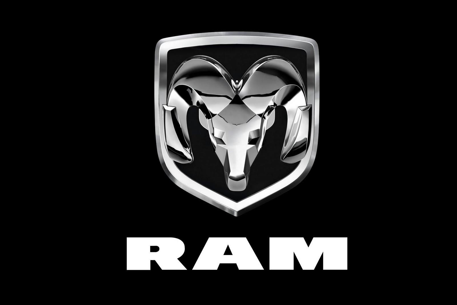 Dodge Ram Logo Memes