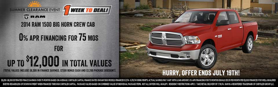 New Chrysler Jeep Dodge Ram Used Car Dealer In Danville