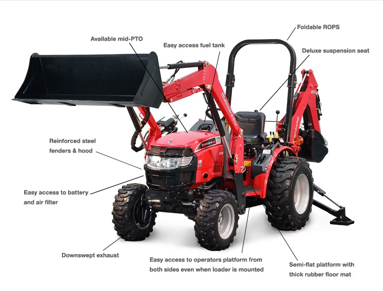 21 5X16 1 Tractor Tires http://www.cliffjonesmahindratractor.com/mahindra-22-28-hp-specifications.htm