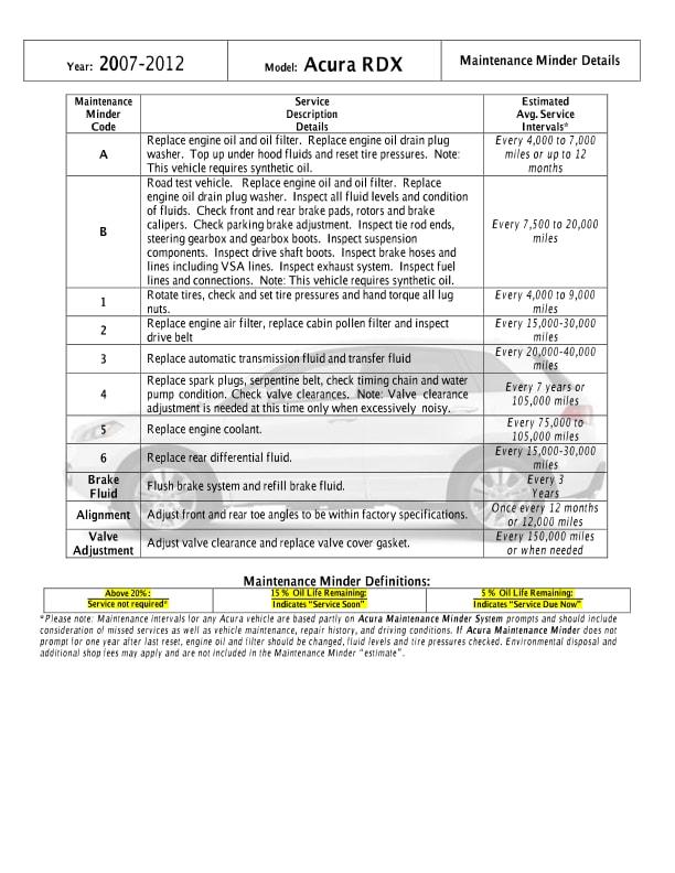 Clinton Acura New Acura Dealership In Clinton NJ - 2005 acura rl maintenance schedule