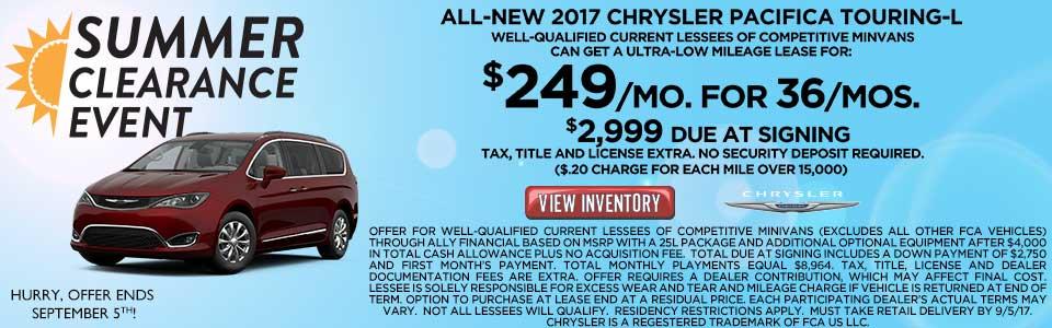 Niagara Falls Ny Used Car Dealerships