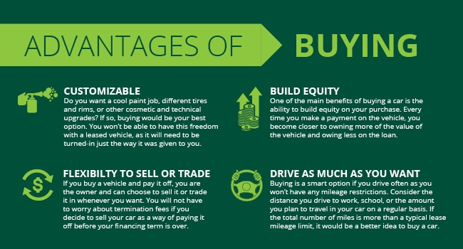 Benefits Of Owning A Car Vs Leasing