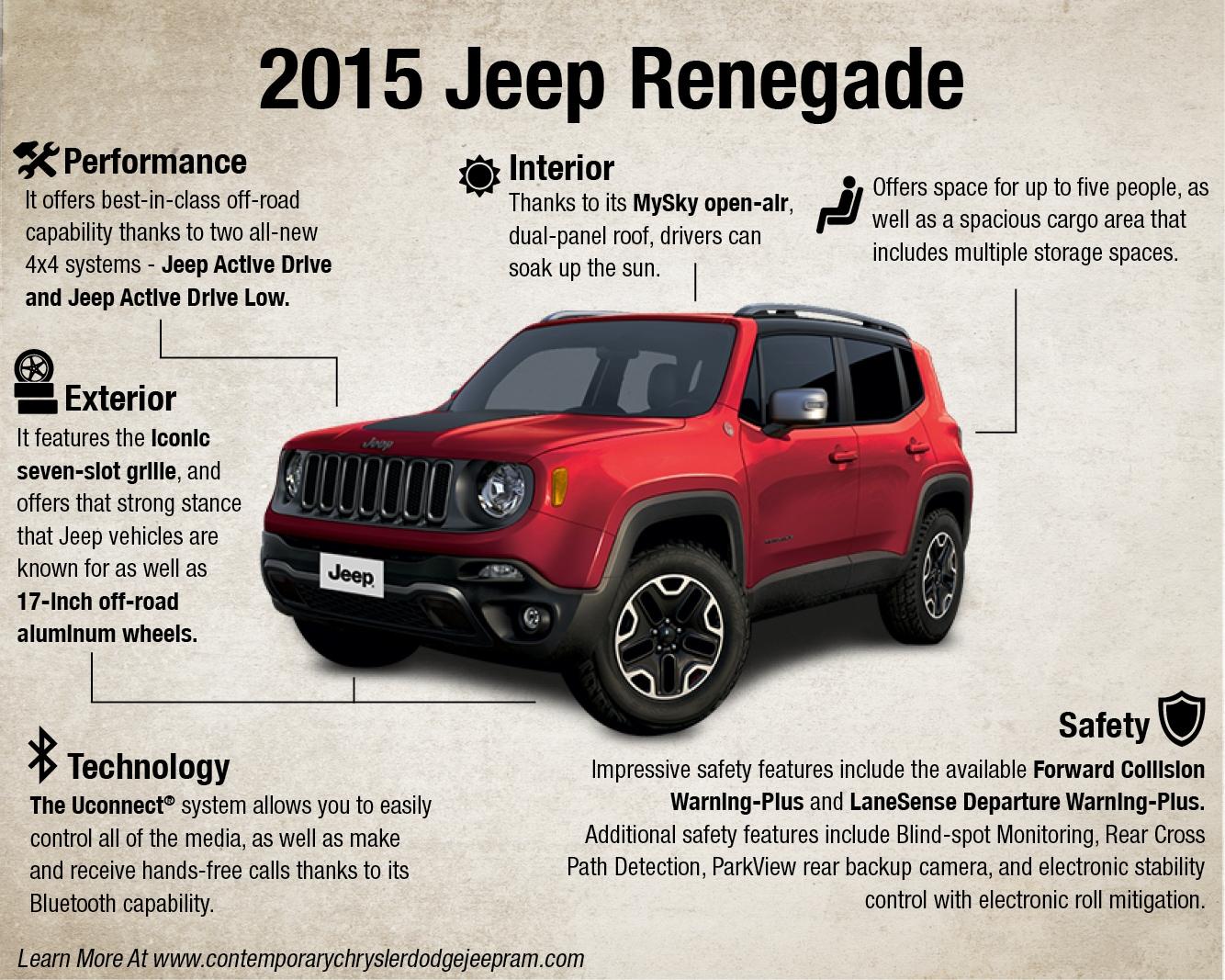 2015 jeep renegade nh new hampshire jeep dealer. Black Bedroom Furniture Sets. Home Design Ideas