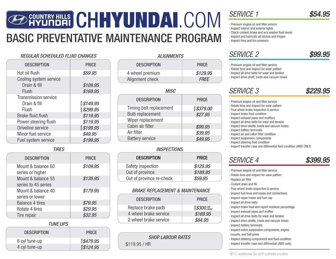 Hyundai Maintenance Schedule Maintenance Schedule Country Hills Hyundai Hyundai Calgary Ab