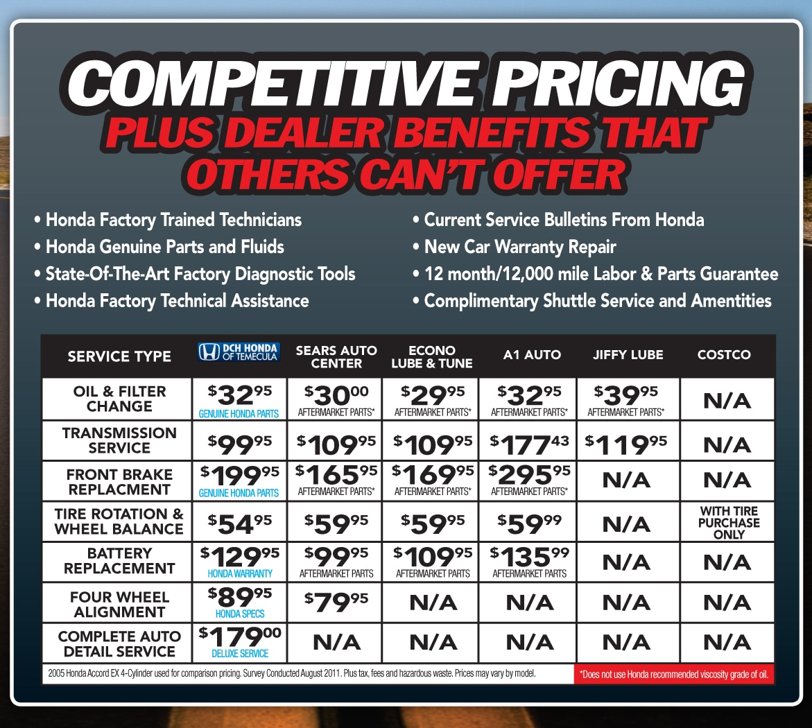 Honda service specials discounts coupons in temecula for Honda dealership oil change price