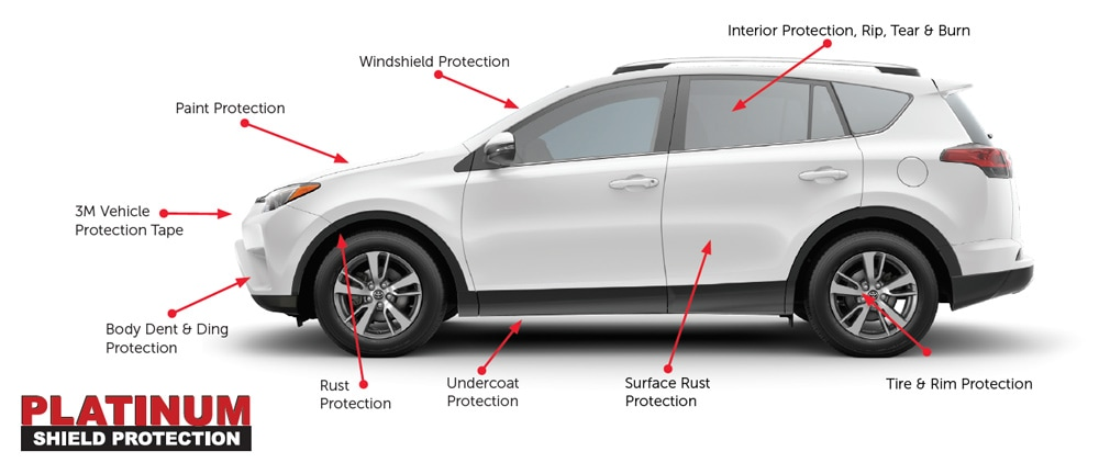 Platinum Shield Protection for your New Toyota Vehicle