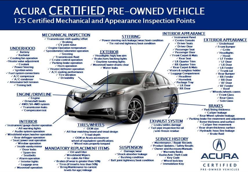 Acura Certified Pre-Owned >> Markham Acura New Acura Dealership In Markham On L3r 1n3