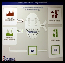 Recycling Process Image, Toyota Dealers, Michigan - Dunning Toyota