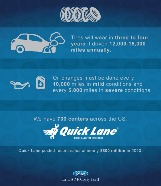 Quick Lane Services - Ernest McCarty Ford