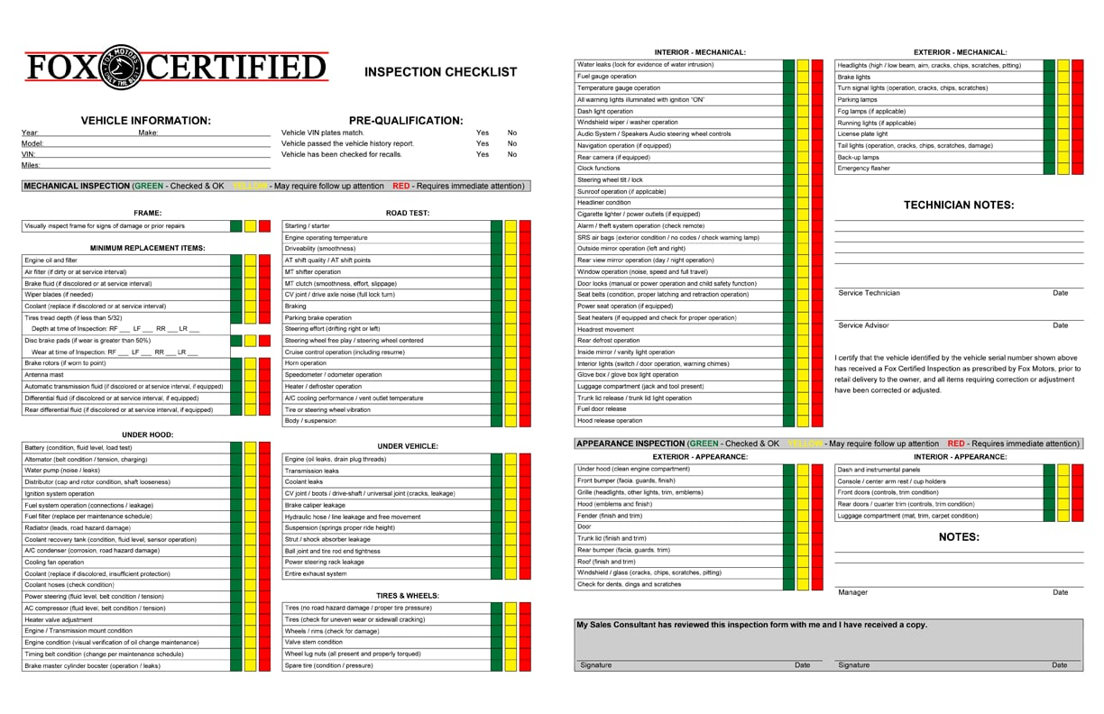 Bmw certified preowned vehicle inspection checklist