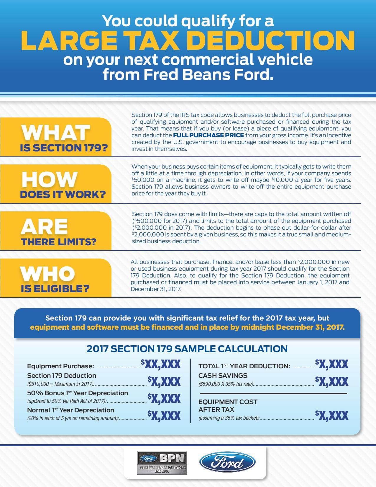 Fred Beans Ford Of West Chester New Ford Dealership In West - What is dealer invoice price for service business