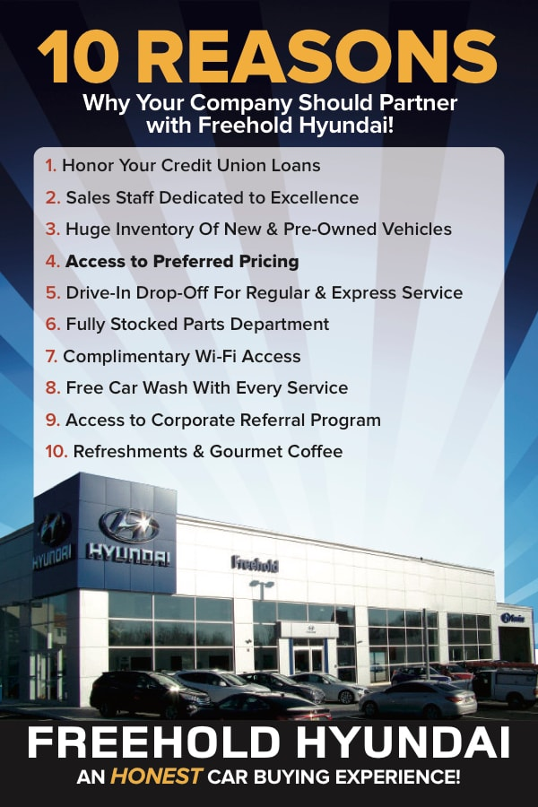 10 Reasons Why Your Company Should Partner with Freehold Hyundai! 1. Honor Your Credit Union Loans 2. Sales Staff Dedicated to Excellence 3. Huge Inventory of New & Pre-owned Vehicles 4. Access to Preferred Parking 5. Drive-In Drop-Off for Regular and Express Service 6. Fully Stocked Parts Department 7. Complimentary W-Fi Access 8. Free Car Wash with Every Service 9. Access to Corporate Referral Program 10. Refreshments and Gourmet Coffee