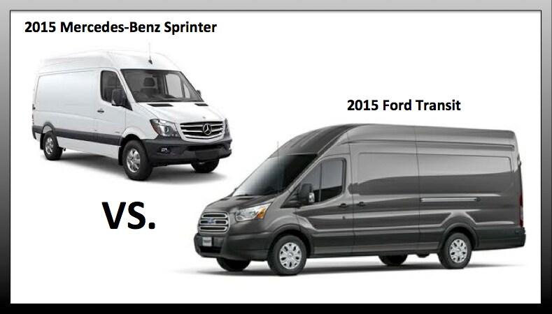 2015 ford transit van vs sprinter for melrose park il freeway ford truck sales. Black Bedroom Furniture Sets. Home Design Ideas