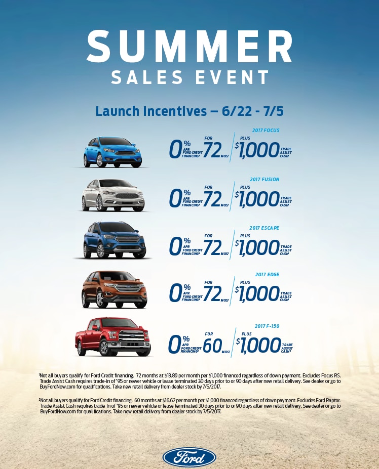 Ford Summer Sales Event  sc 1 st  Gilboy Ford | New Ford dealership in Whitehall PA 18052 & Gilboy Ford | New Ford dealership in Whitehall PA 18052 markmcfarlin.com
