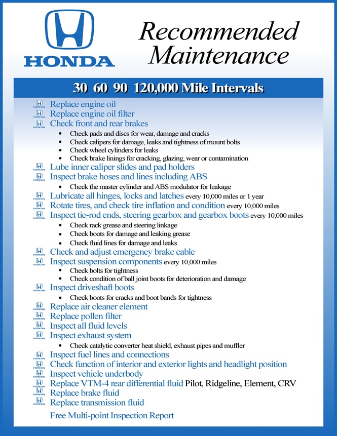 Maintenance Minder Maintenance Schedule Honda Owners Site