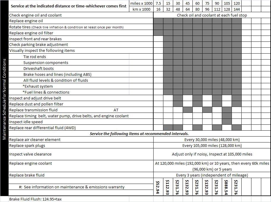 vehicle specifications 2015 honda pilot honda owners site