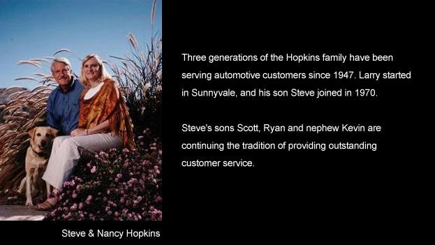 Hopkins Auto Group New Acura Honda Dealership In