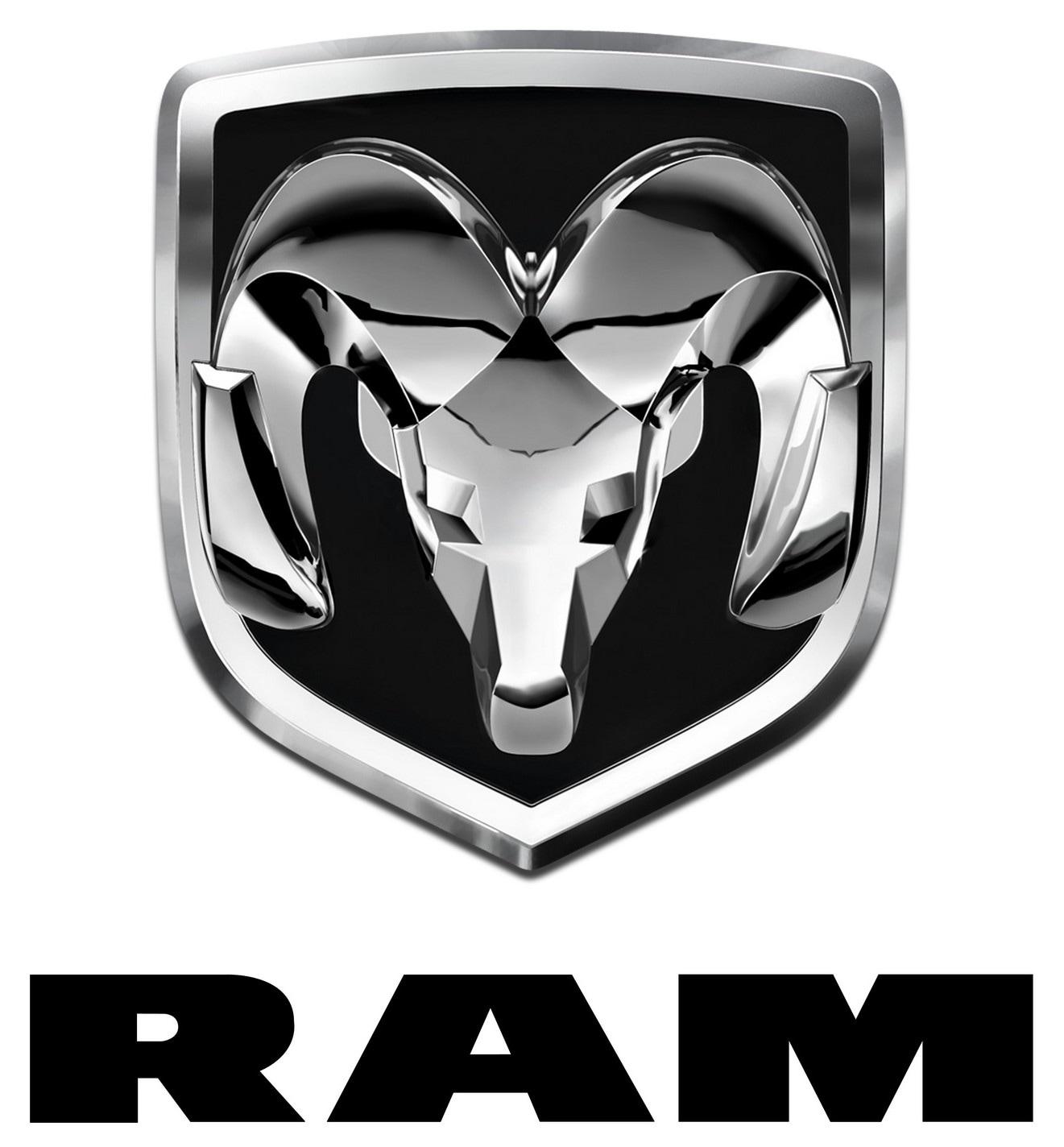 Used Ram Cincinnati