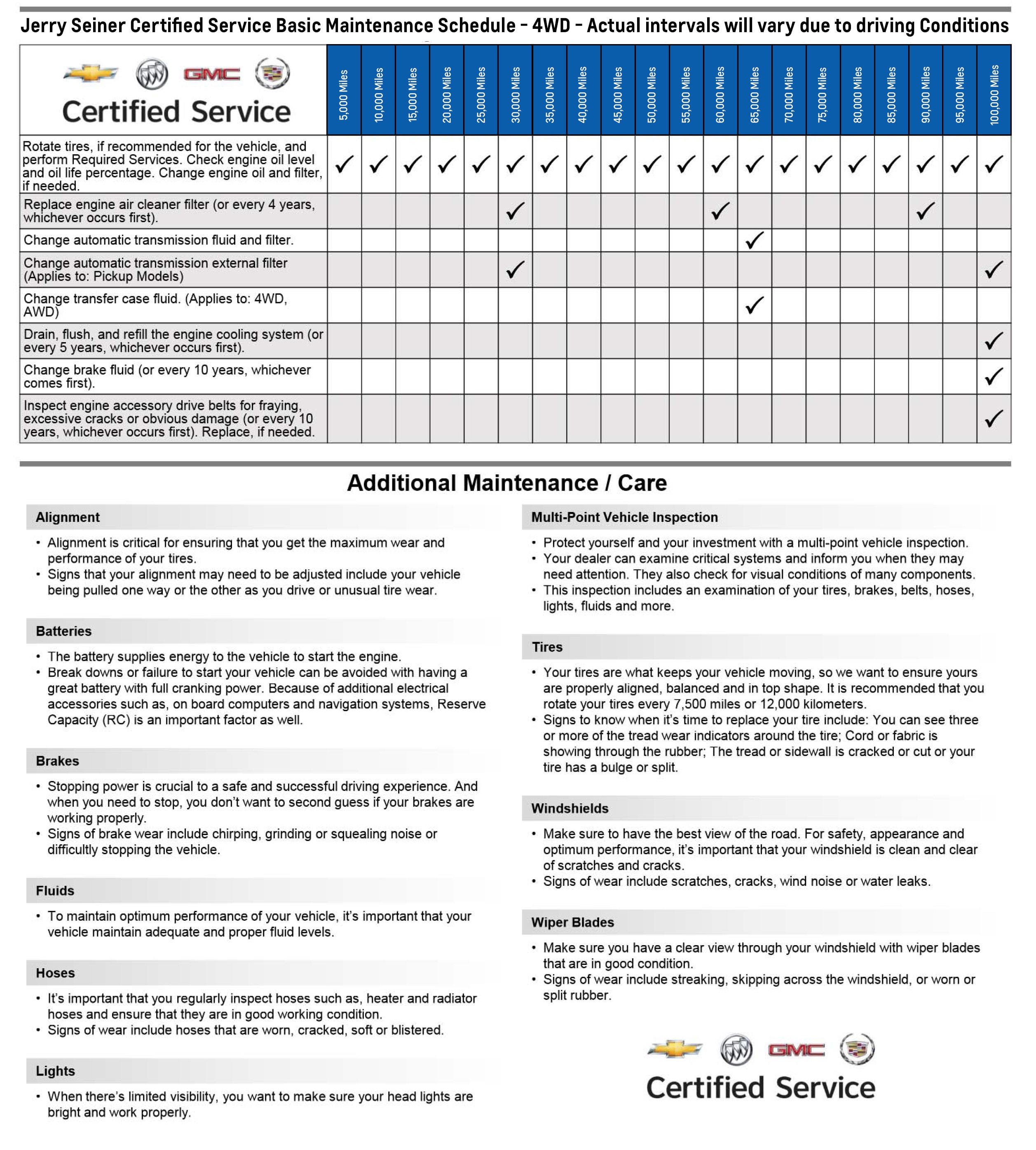 4WD Maintenance Schedule | Jerry Seiner Chevrolet | Serving West ...
