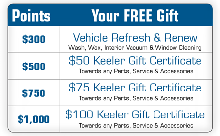 Points Required to Earn Your Free Gifts