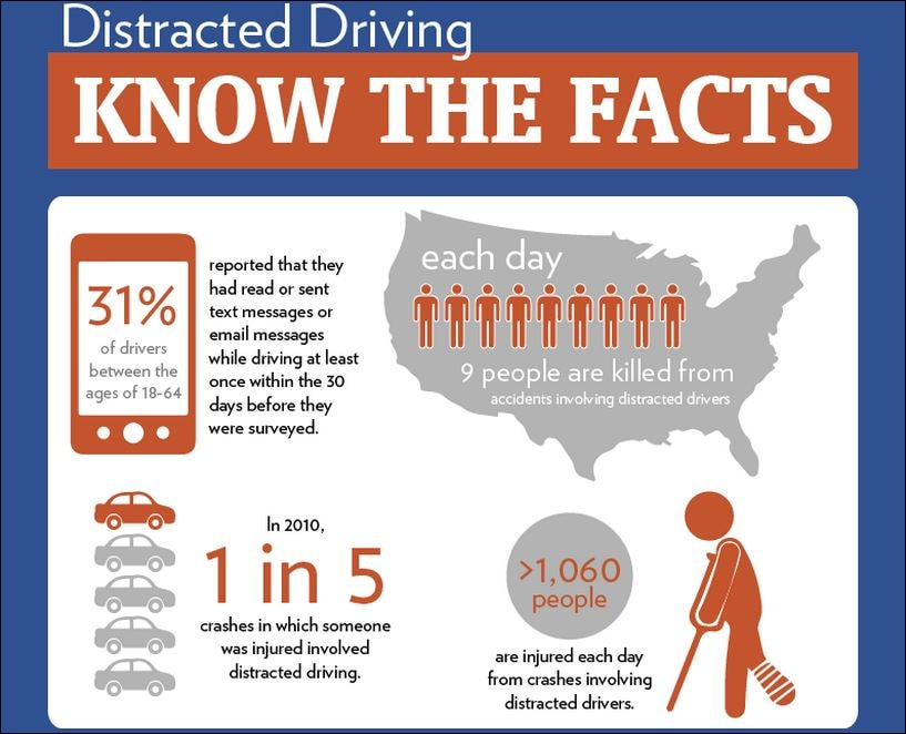 Write My Driving Distractions And Its Effects Essay Distracted Driving Essay Examples  Kibin