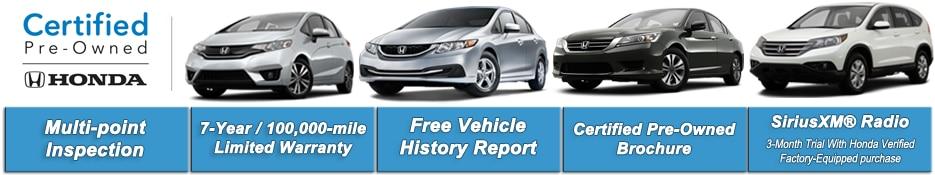 Buy a certified preowned honda vehicle in massachusetts for Kelly honda lynn