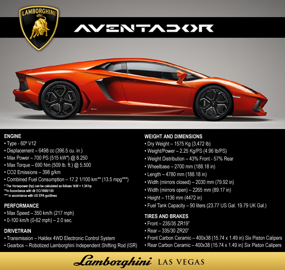 New Lamborghini Dealership In