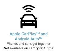 Sonata Android Auto and Apple CarPlay