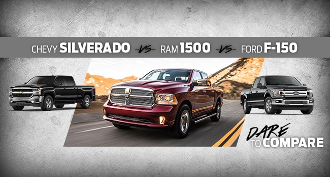 Linwood CDJR Metropolis Dare To Compare: 2018 Ram 1500 vs 2018 Chevy Silverado 1500 vs 2018 Ford F-150