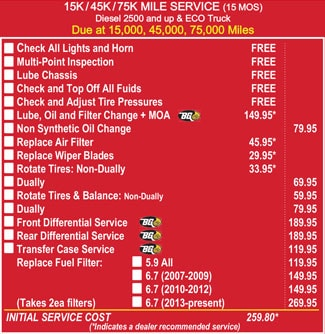 Diesel 15k 45k 75k Services