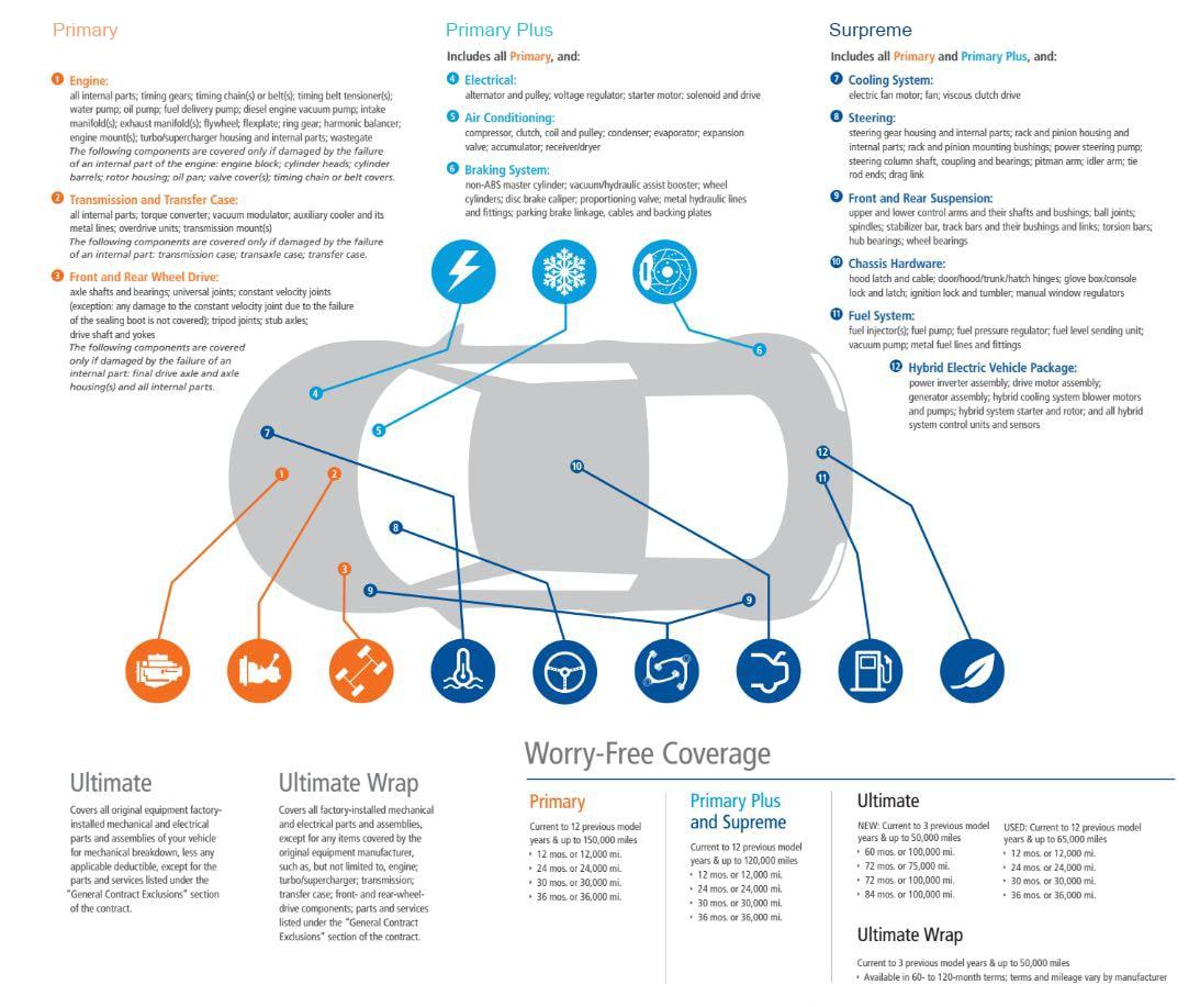 Major Motor Cars Used Dealership In Santa Monica Ca 90404