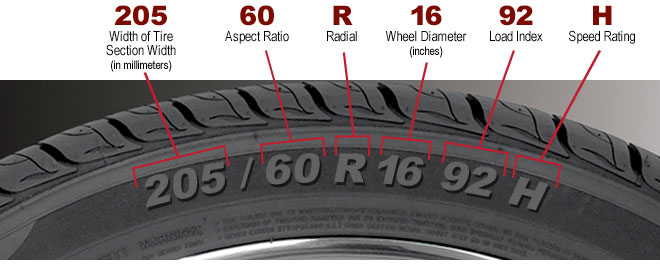 I Need A Tire Rotation
